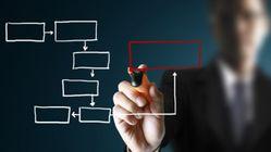 businessplanperfect