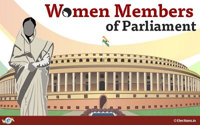 women-members-of-parliament-in-india-thumb