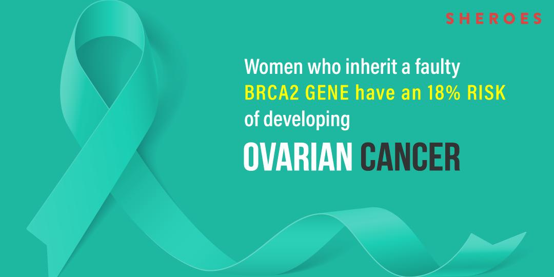 brca2 gene have 18% risk of developing ovarian cancer